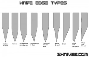 knifeedgetypes