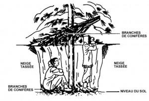 manuel-de-survie-armee-canadienne_page107_image1