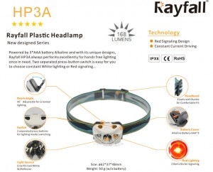 Lampe Frontale Rayfall HP3A-S - 168 Lumens