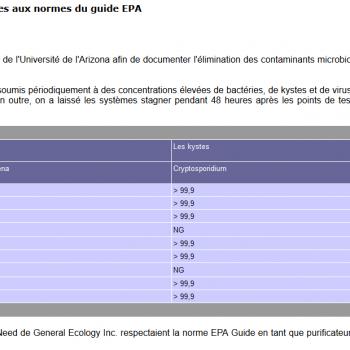 Aquapure test norme EPA